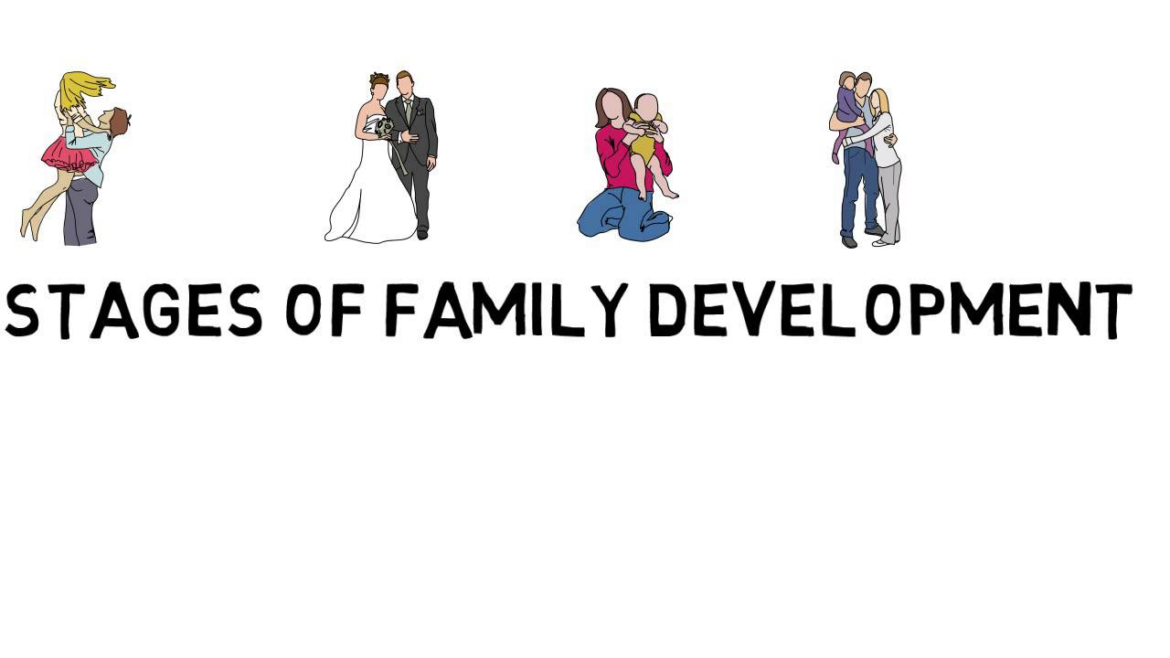 stages-of-family-development